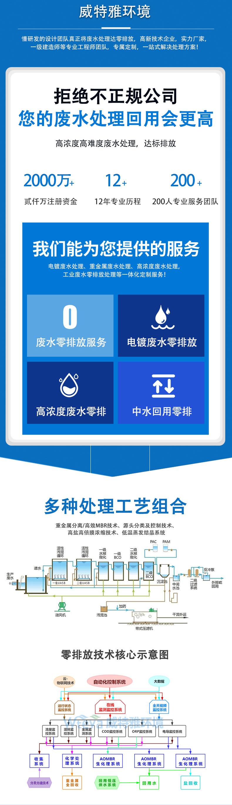 威特雅-废水处理污水处理_02.jpg